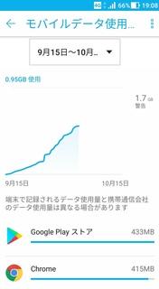 20171004_sumaho_data_siyouryou1.jpg