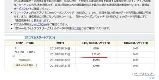 IIJmio_data_riyoryo_20180524.jpg